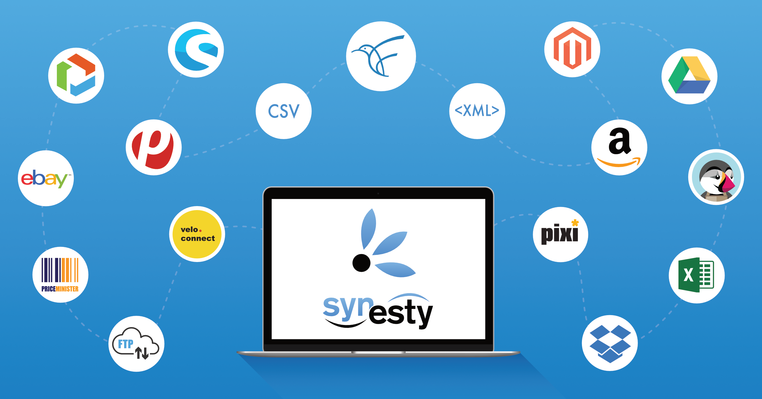 Synesty plentymarkets Online-Händler-Kongress 2017